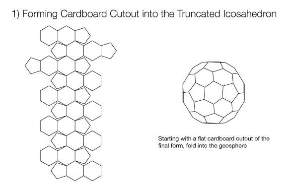 1.truncated icosahedron lines