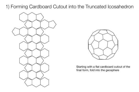 1.truncated icosahedron lines