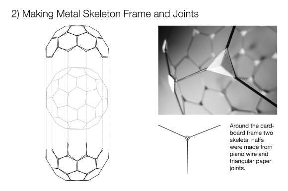 2.truncated icosahedron lines